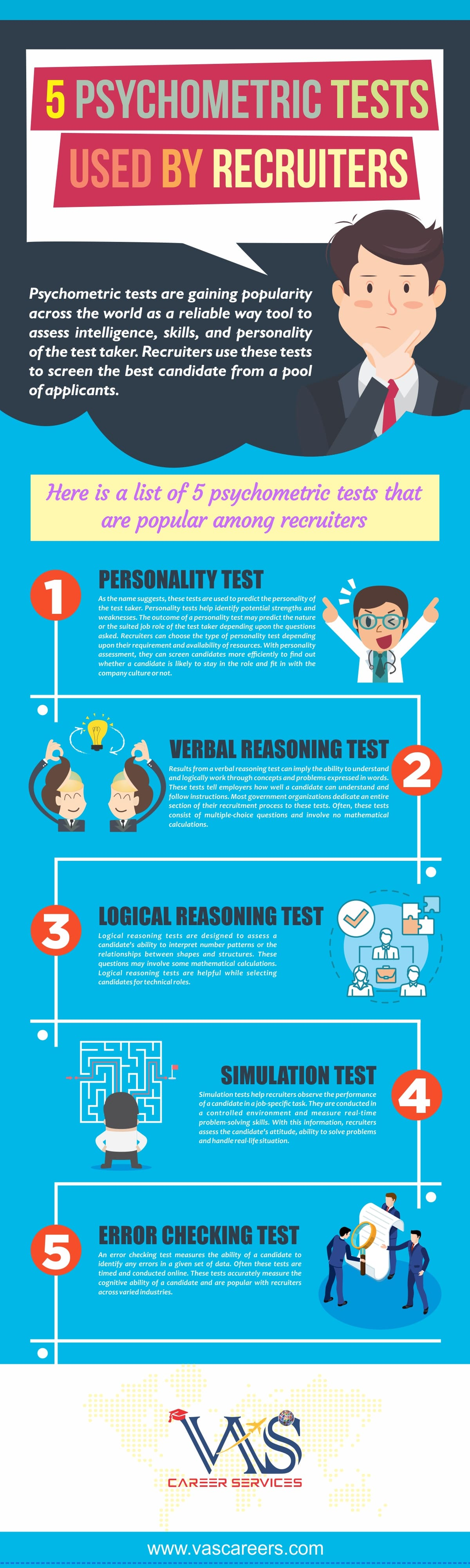 Types of Psychometric Tests